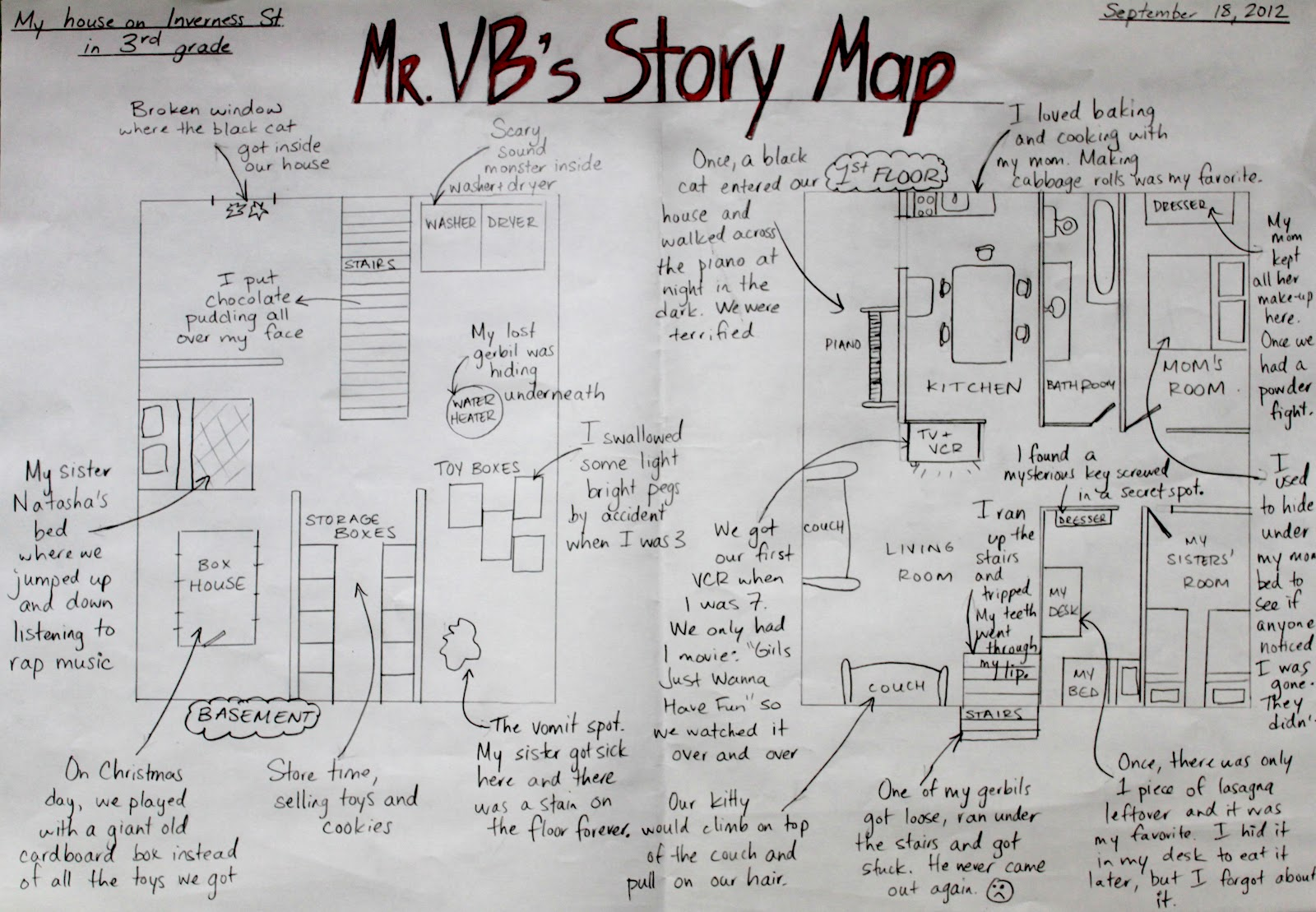 mrvbs storymap  u2013 the heroine journeys project