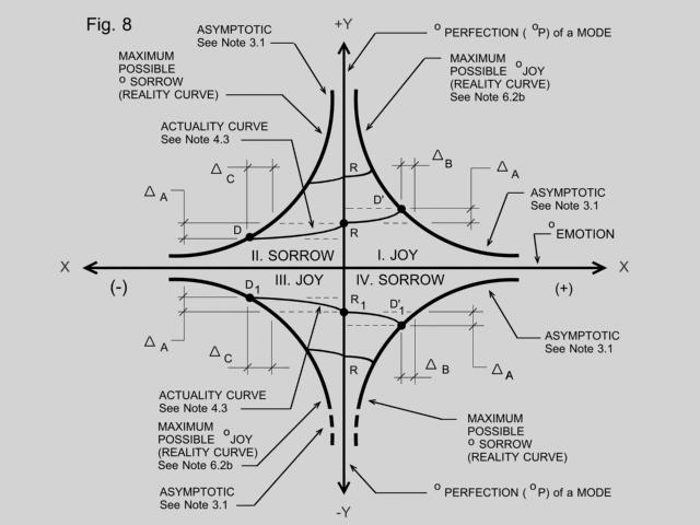 Spinoza's theory of self-preservation
